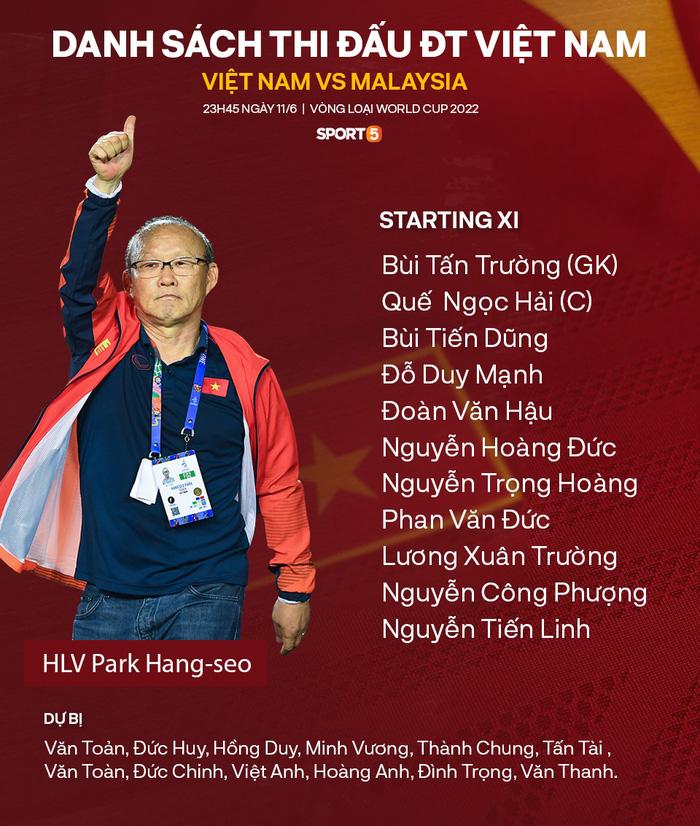 Trực tiếp Việt Nam vs Malaysia: Văn Hậu, Trọng Hoàng, Công Phượng đá chính - Ảnh 3.