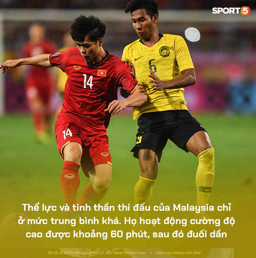 """Chốt chặn tiếp theo của thầy Park và học trò: Tất cả thông tin về tuyển Malaysia, nhập tịch ồ ạt từ Âu sang Úc để """"dọa"""" ĐTVN - Ảnh 2."""