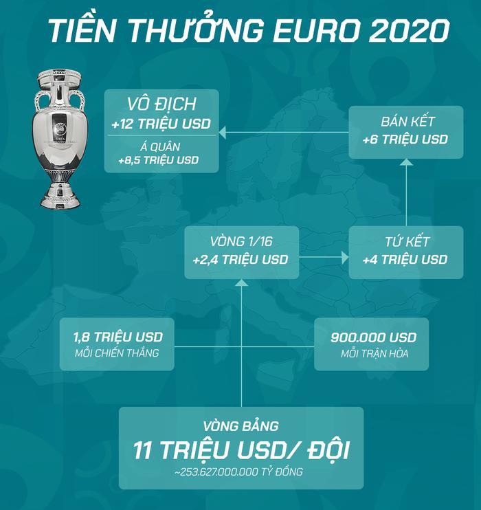 """Preview đội tuyển Đức tại Euro 2020: """"Cỗ xe tăng"""" thế hệ mới - Ảnh 9."""