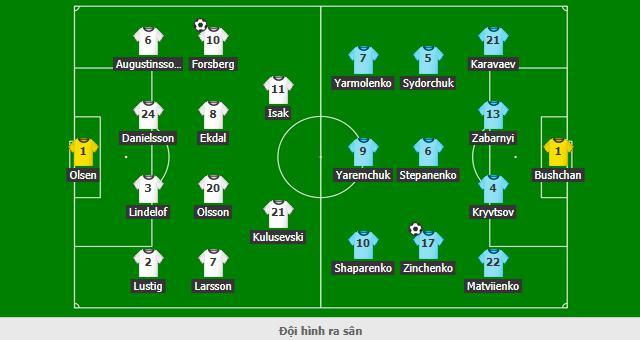 Đánh bại Thụy Điển 2-1 ở phút 120, Ukraine điền tên mình vào vòng tứ kết Euro 2020 - Ảnh 1.