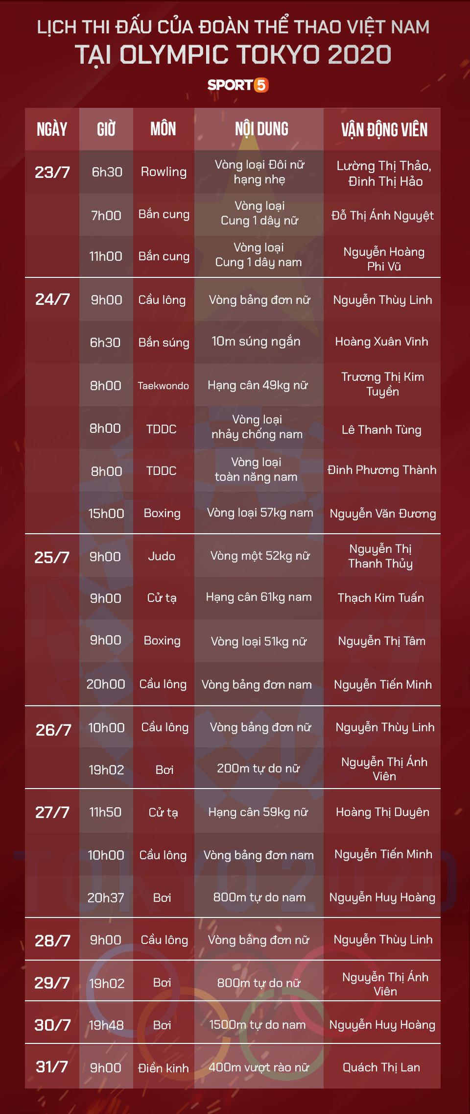 Hai vận động viên vinh dự cầm cờ đoàn thể thao Việt Nam tại lễ khai mạc Olympic Tokyo 2020 - Ảnh 3.