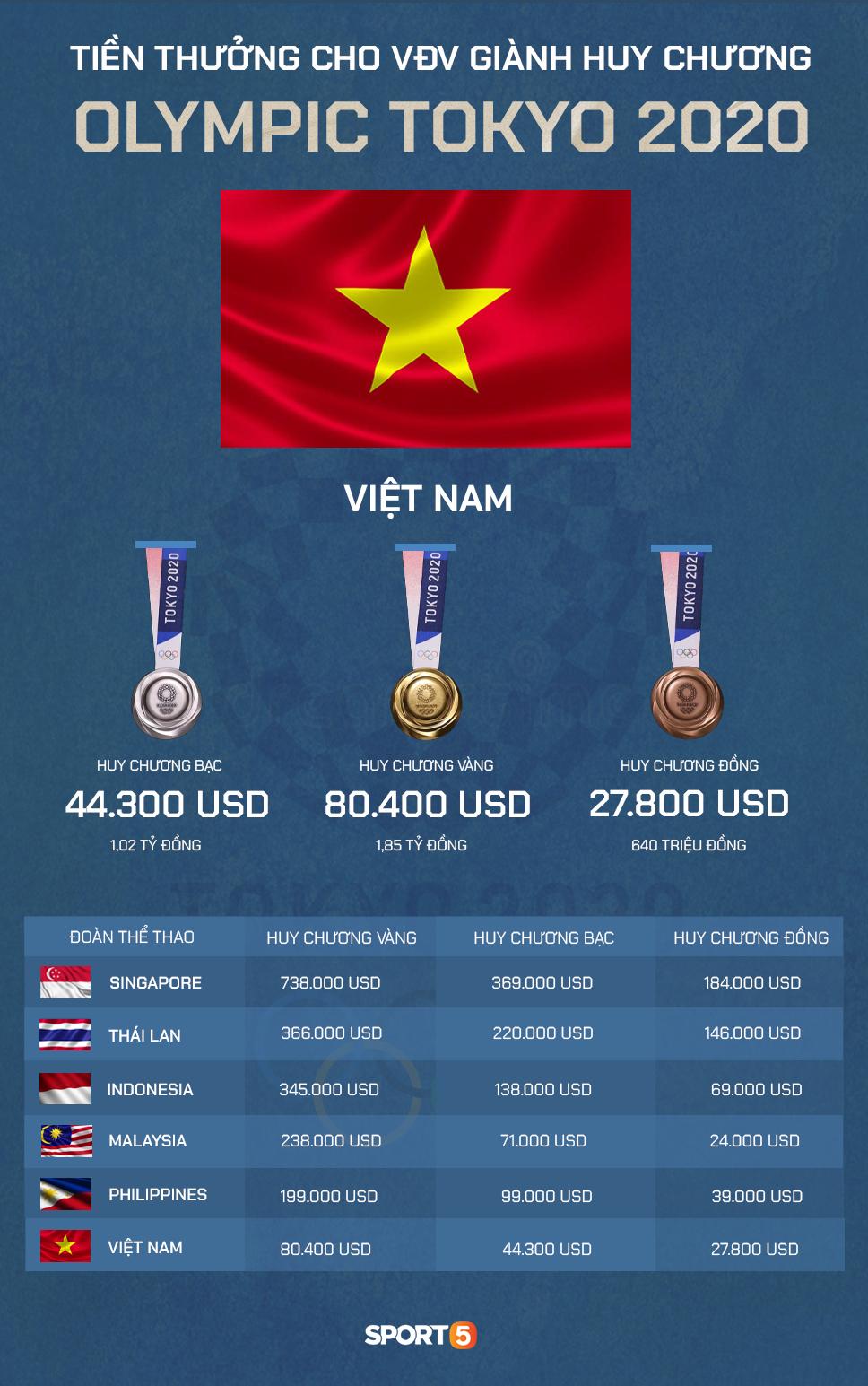 Hai vận động viên vinh dự cầm cờ đoàn thể thao Việt Nam tại lễ khai mạc Olympic Tokyo 2020 - Ảnh 4.