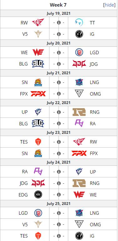 Những sự kiện Esports hấp dẫn nhất tuần 3 tháng 7 - Ảnh 3.