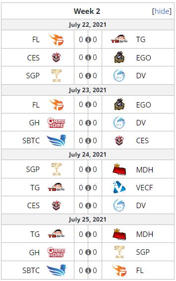 Những sự kiện Esports hấp dẫn nhất tuần 3 tháng 7 - Ảnh 1.