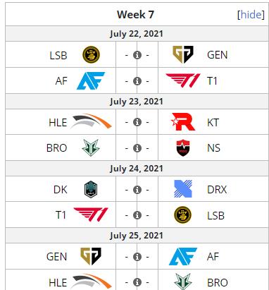 Những sự kiện Esports hấp dẫn nhất tuần 3 tháng 7 - Ảnh 4.
