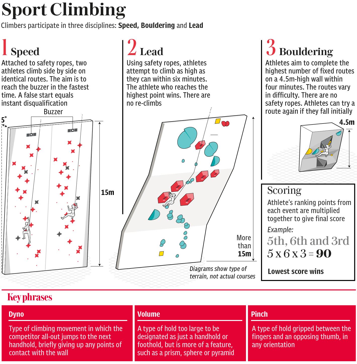 Toàn bộ chi tiết về những môn mới xuất hiện tại Olympic 2020 - Ảnh 3.