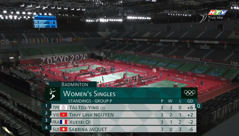Olympic Tokyo 2020: Nguyễn Thùy Linh xuất sắc đánh bại tay vợt hơn 3 bậc trên BXH thế giới - Ảnh 4.