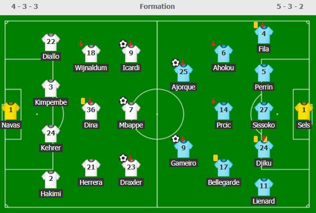 PSG Strasbourg: Line-up