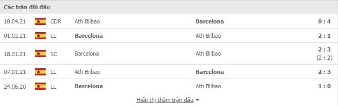 Athletic Bilbao vs Barcelona (La Liga 2nd round) - Photo 3.