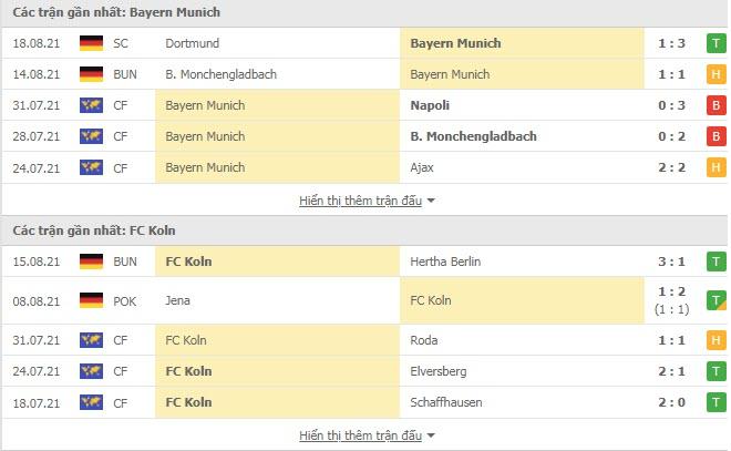Nhận định, soi kèo, dự đoán Bayern Munich vs Koln (vòng 2 Bundesliga) - Ảnh 2.