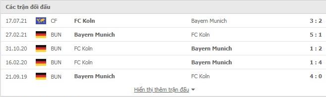 Nhận định, soi kèo, dự đoán Bayern Munich vs Koln (vòng 2 Bundesliga) - Ảnh 3.