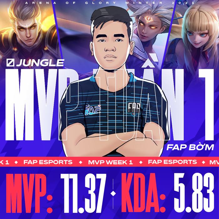 NÓNG: FAP Esports gặp biến cố trước thềm đại chiến Team Flash - Ảnh 1.