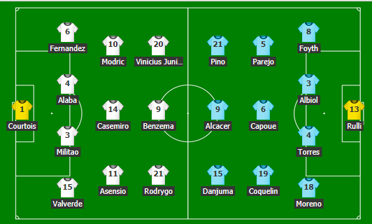 Phòng ngự chắc chắn, Villarreal ngắt mạch trận toàn thắng của Real Madrid - Ảnh 1.