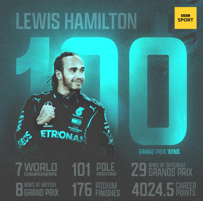 Nhờ đối thủ hiếu thắng và ngờ nghệch, Hamilton lập kỷ lục F1 chưa từng có trong lịch sử - Ảnh 7.
