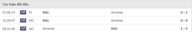 Nhận định, soi kèo, dự đoán Đức vs Armenia (vòng loại World Cup 2022 khu vực châu Âu) - Ảnh 3.