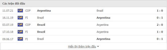 Nhận định, soi kèo, dự đoán Brazil vs Argentina (vòng loại World Cup 2022 khu vực Nam Mỹ) - Ảnh 3.