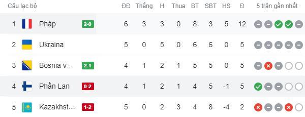 Antoine Griezmann lập cú đúp, Pháp thắng dễ Phần Lan 2-0 trên sân nhà - Ảnh 9.