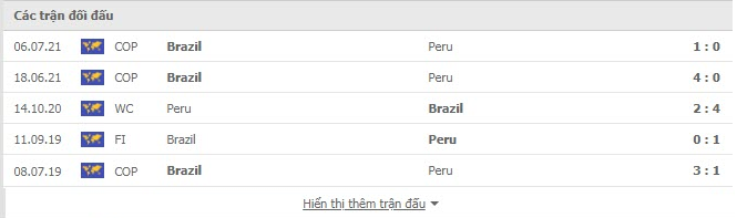 Nhận định, soi kèo, dự đoán Brazil vs Peru (vòng loại World Cup 2022 Nam Mỹ) - Ảnh 3.