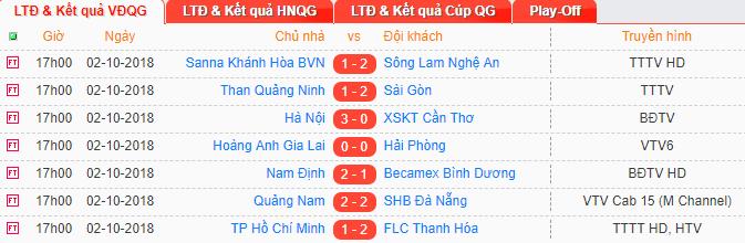 Xuân Trường trở lại với nhiều dấu ấn, HAGL chia điểm Hải Phòng trong trận đấu cuối cùng trên sân nhà - Ảnh 9.