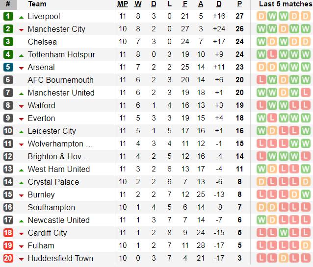 Arsenal chia điểm với Liverpool trong trận đại chiến đầy kịch tính - Ảnh 10.