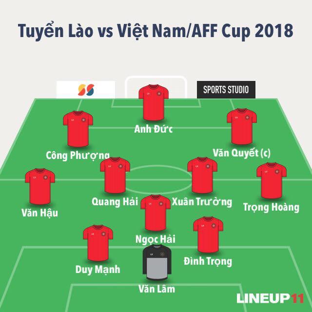 Lào 0-3 Việt Nam: Công Phượng và Quang Hải rực sáng giúp Việt Nam khởi đầu thuận lợi tại AFF Cup 2018 - Ảnh 3.