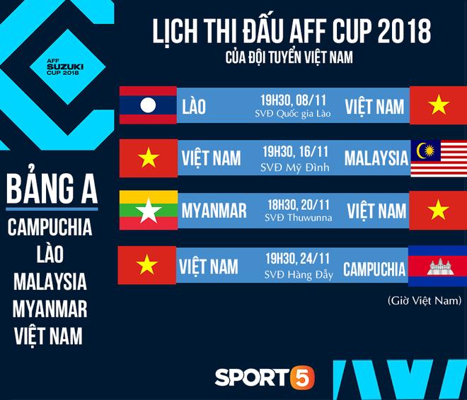 Đè bẹp Lào, đội tuyển Việt Nam khiến truyền thông nước bạn hoang mang - Ảnh 3.