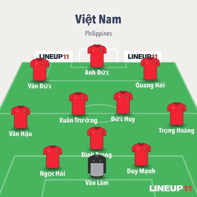 Quang Hải, Công Phượng tỏa sáng, tuyển Việt Nam vào chung kết AFF Cup 2018 - Ảnh 3.
