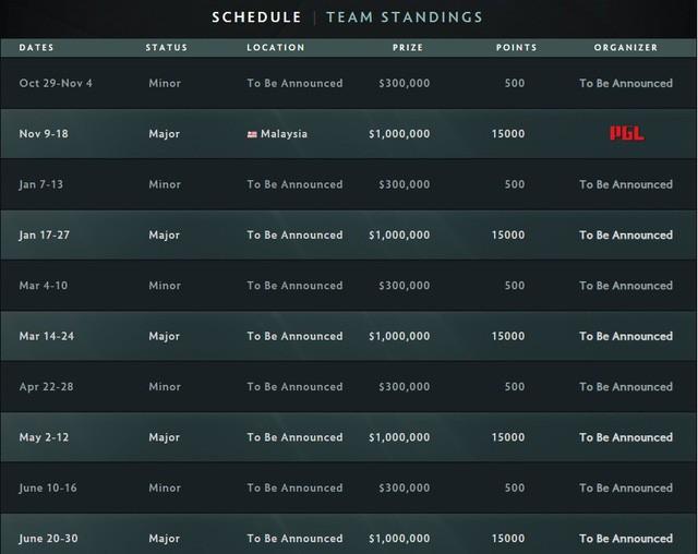 Valve chính thức công loạt giải đấu Major DOTA 2 cho mùa giải mới - Ảnh 1.