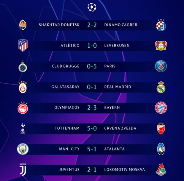 Courtois hóa người nhện, Real Madrid lần đầu hưởng niềm vui chiến thắng tại Champions League mùa này - Ảnh 11.