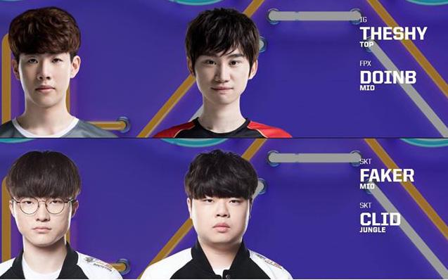 Lộ diện những cái tên đầu tiên tham dự All-Stars 2019: Ngỡ ngàng đại diện khu vực Trung Quốc lại là 2 game thủ người Hàn Quốc