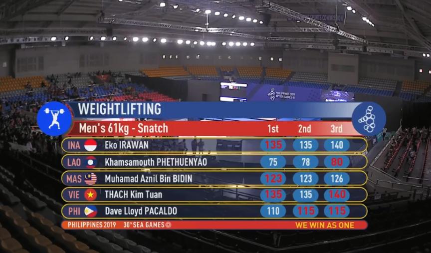 SEA Games 30 ngày 2/12: Thái Lan giúp tuyển nữ Việt Nam vào bán kết ở ngôi nhất bảng - Ảnh 15.