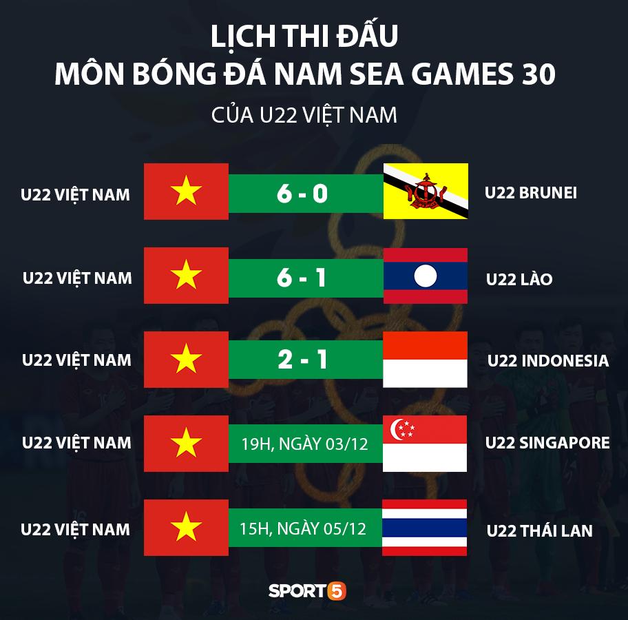 Bão Kammuri đổ bộ đúng ngày đấu U22 Singapore, tuyển thủ U22 Việt Nam khẳng định: Thời tiết nào cũng chiến hết mình - Ảnh 2.