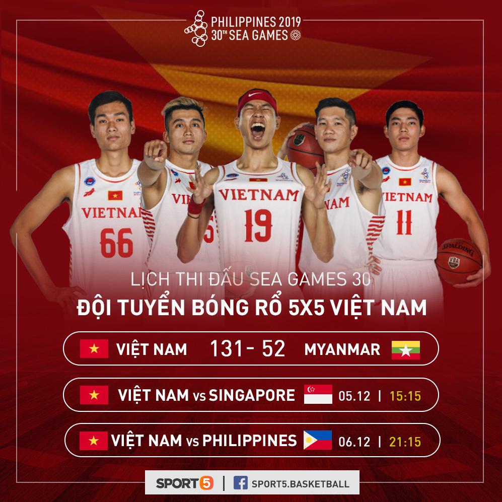Hai lần làm nên lịch sử tại SEA Games 30, đội tuyển bóng rổ Việt Nam liệu có được thưởng nóng? - Ảnh 3.