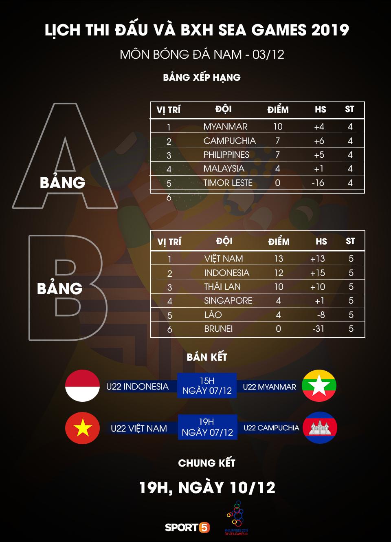 HLV Nishino ngậm ngùi sau trận thua: Bóng đá Thái Lan cần học hỏi Việt Nam - Ảnh 3.