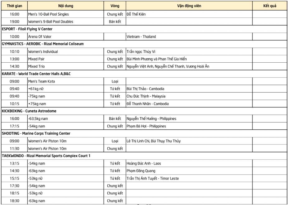 Lịch thi đấu SEA Games 30 ngày 9/12: Ánh Viên bước vào ngày thi đấu thứ 5 liên tiếp không nghỉ - Ảnh 3.