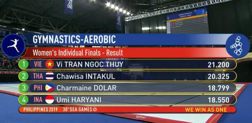 SEA Games ngày 9/12: Chờ tuyển bóng chuyền nữ Việt Nam tạo nên bất ngờ trước Thái Lan ở chung kết - Ảnh 2.