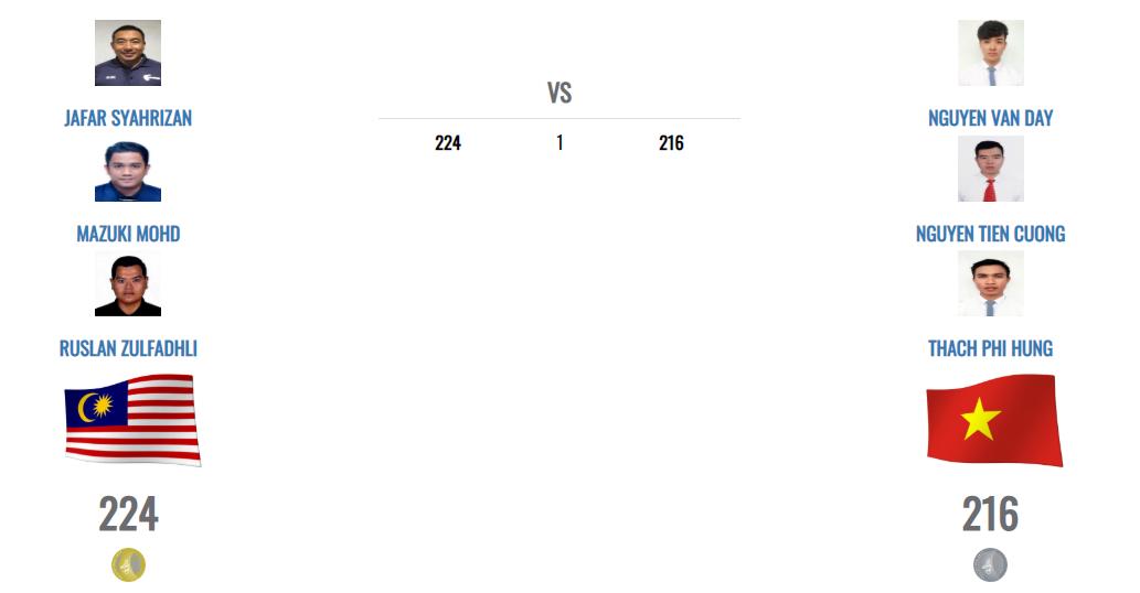 SEA Games ngày 9/12: Aerobic vô đối, liên tiếp lập chiến công - Ảnh 7.