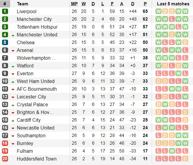 Huddersfield 1-2 Arsenal: Hạ đội cuối bảng, Pháo thủ chấm dứt cơn ác mộng sân khách - Ảnh 3.