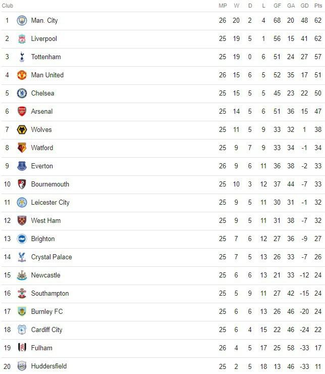 Pogba lập cú đúp, MU chiếm suất trong top 4 Premier League của Chelsea - Ảnh 4.