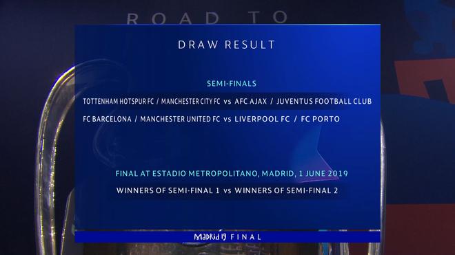 Bốc thăm tứ kết Champions League: Liverpool dễ thở, MU phải gặp đối thủ khó nhằn nhất - Ảnh 3.