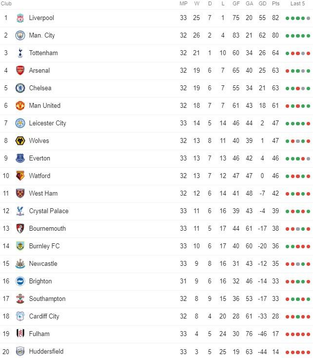 Arsenal phơi áo trước Everton, cuộc đua vào top 4 trở nên gay cấn hơn bao giờ hết - Ảnh 4.