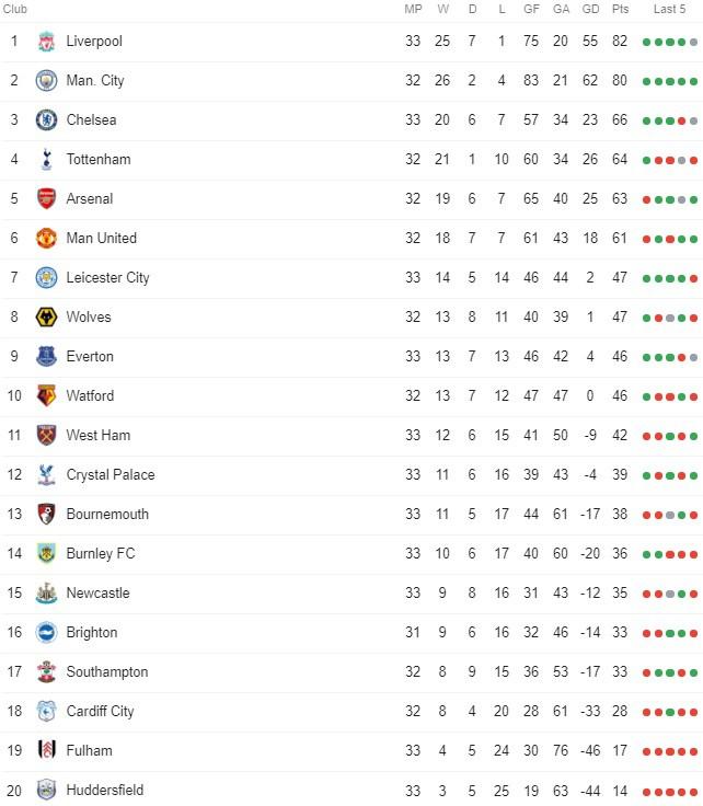 Hazard solo đi bóng ghi bàn đẹp mắt, Chelsea vươn lên vị trí thứ 3 Premier League - Ảnh 9.