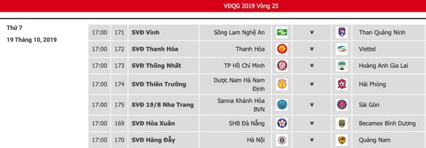 Sau khi cấm vĩnh viễn trọng tài nội vì bắt ẩu, BTC V.League thuê 2 vua áo đen của Malaysia làm nhiệm vụ - Ảnh 2.