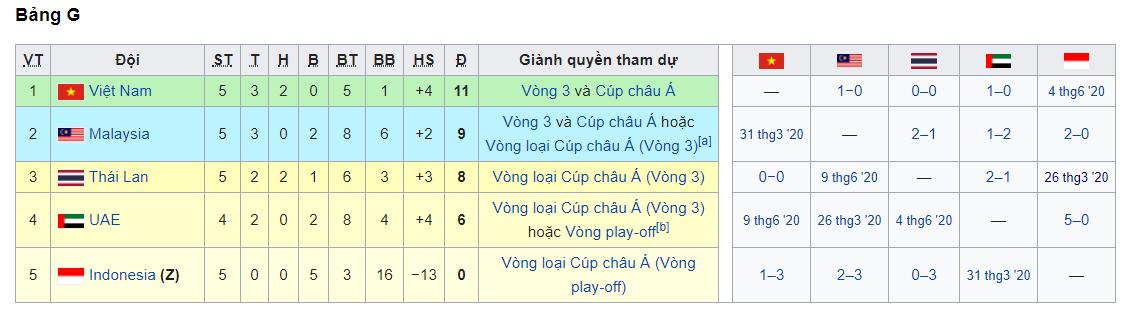 Hết hạn cách ly, HLV Park Hang-seo có thể đi soi giò Phan Văn Đức - Ảnh 2.