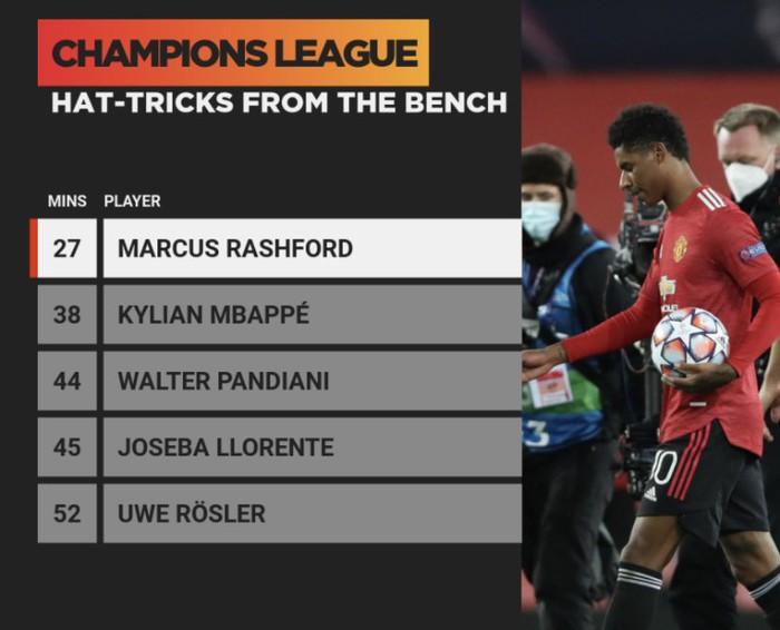 Messi vô đối ở vòng bảng Champions League, sao MU lập hat-trick chưa từng xuất hiện ở sân chơi danh giá nhất châu Âu - Ảnh 4.