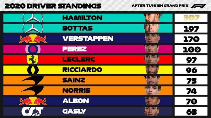 Lewis Hamilton rơi nước mắt trong ngày cân bằng kỷ lục 7 lần vô địch F1 thế giới của huyền thoại Michael Schumacher - Ảnh 10.