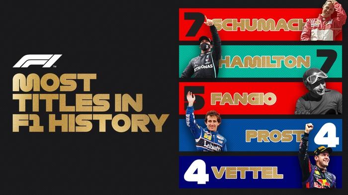 Lewis Hamilton rơi nước mắt trong ngày cân bằng kỷ lục 7 lần vô địch F1 thế giới của huyền thoại Michael Schumacher - Ảnh 5.