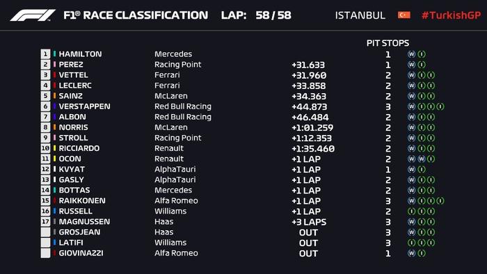 Lewis Hamilton rơi nước mắt trong ngày cân bằng kỷ lục 7 lần vô địch F1 thế giới của huyền thoại Michael Schumacher - Ảnh 9.