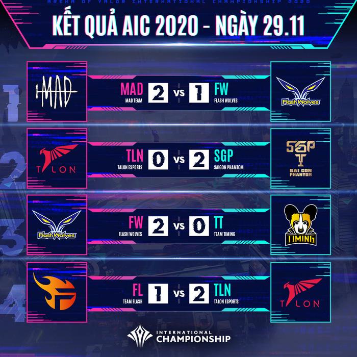 Vòng bảng AIC 2020 chính thức khép lại, Team Flash và SGP thống trị bảng B - Ảnh 1.