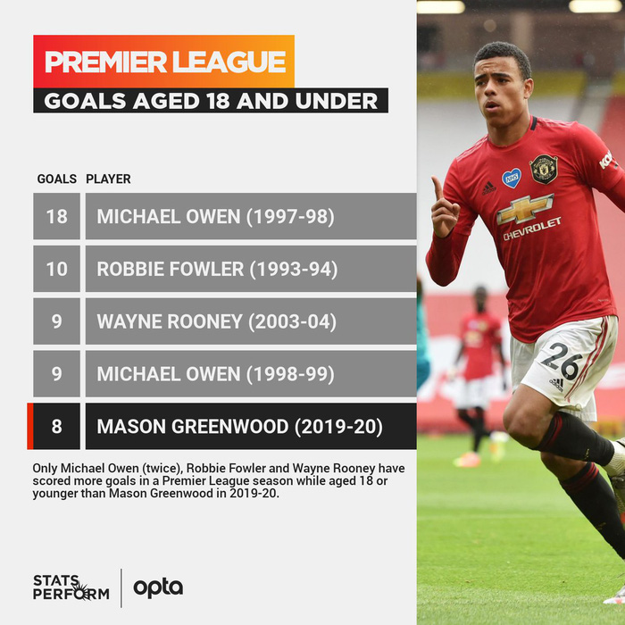 Tốt hơn cả Van Persie, tài năng trẻ đang gây sốt xình xịch trong màu áo Manchester United đã sẵn sàng trở thành một siêu sao - Ảnh 2.
